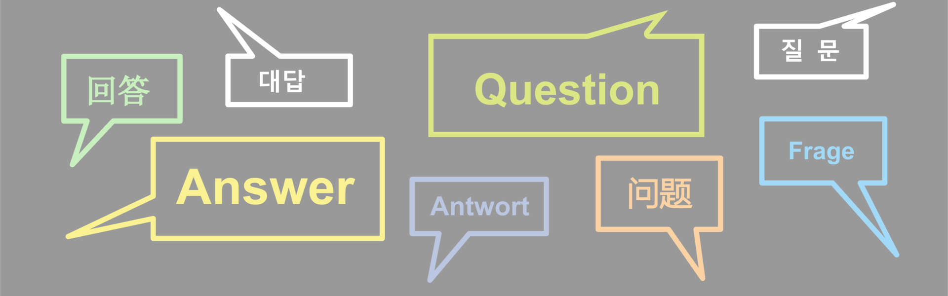 "Words ""Question"" and "" Answer"" in different languages"